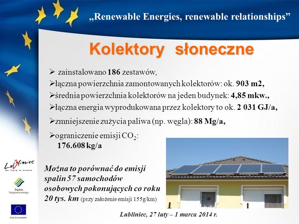 """""""Renewable Energies, renewable relationships"""" Lubliniec, 27 luty – 1 marca 2014 r.  zainstalowano 186 zestawów,  łączna powierzchnia zamontowanych k"""