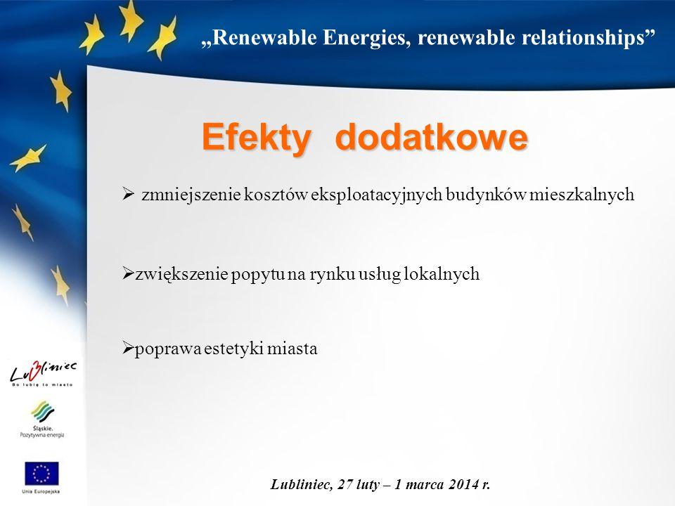 """""""Renewable Energies, renewable relationships"""" Lubliniec, 27 luty – 1 marca 2014 r. Efekty dodatkowe  zmniejszenie kosztów eksploatacyjnych budynków m"""