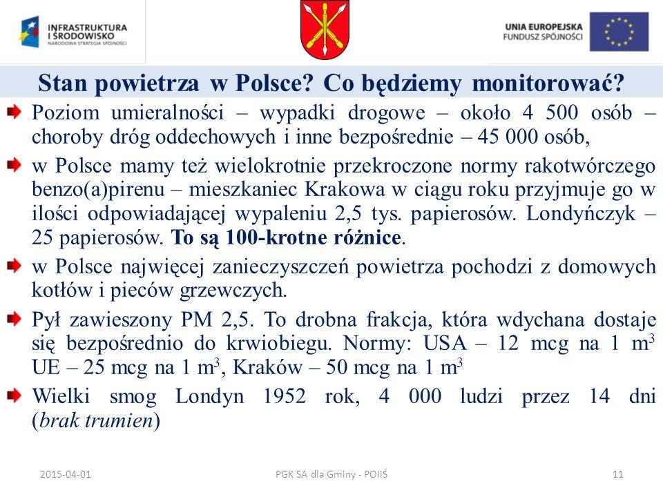 Stan powietrza w Polsce? Co będziemy monitorować? Poziom umieralności – wypadki drogowe – około 4 500 osób – choroby dróg oddechowych i inne bezpośred