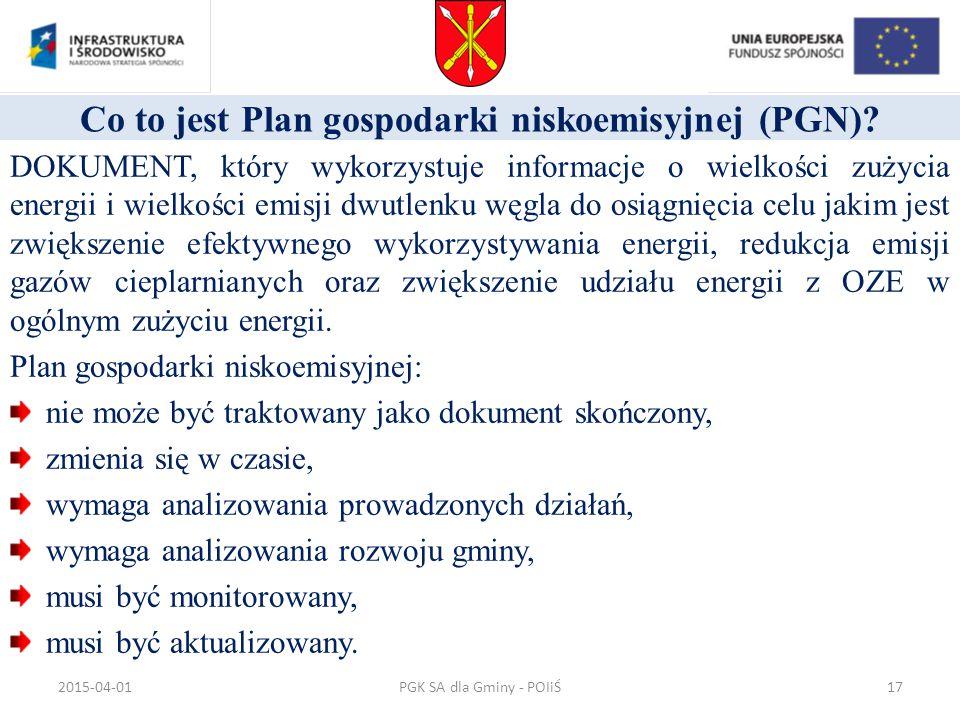 Co to jest Plan gospodarki niskoemisyjnej (PGN)? DOKUMENT, który wykorzystuje informacje o wielkości zużycia energii i wielkości emisji dwutlenku węgl