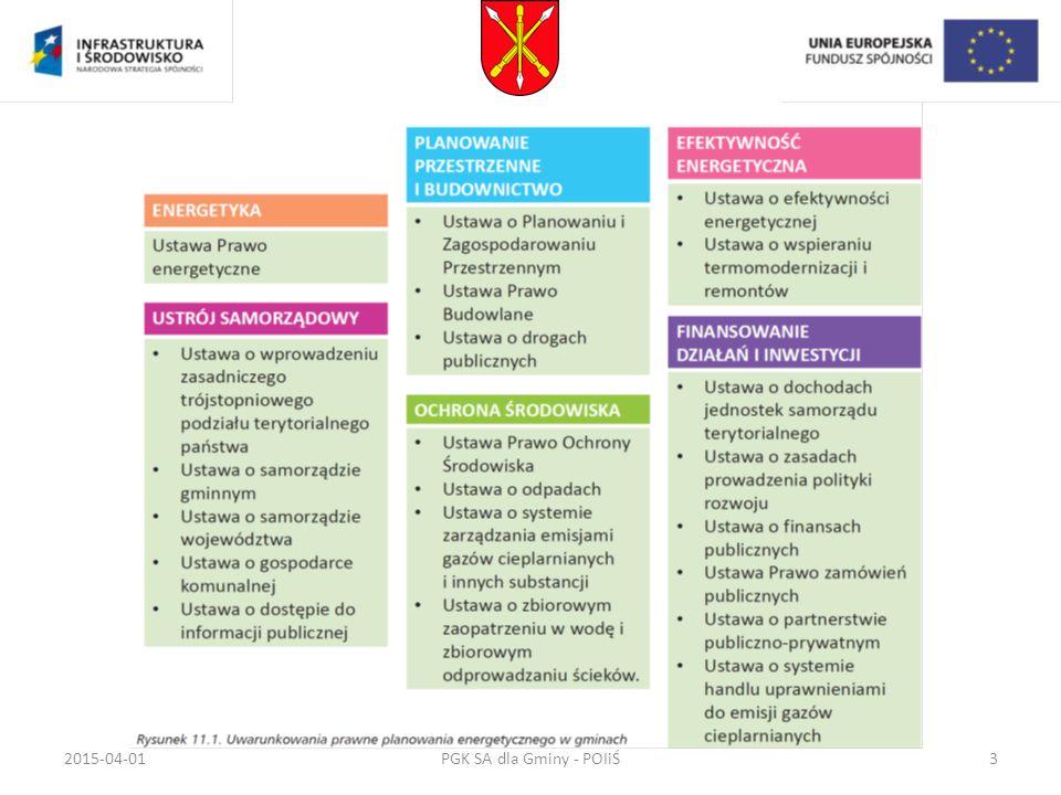 Sprawność całkowita systemu konwencjonalnego PGK SA dla Gminy - POIiŚ2015-04-0134