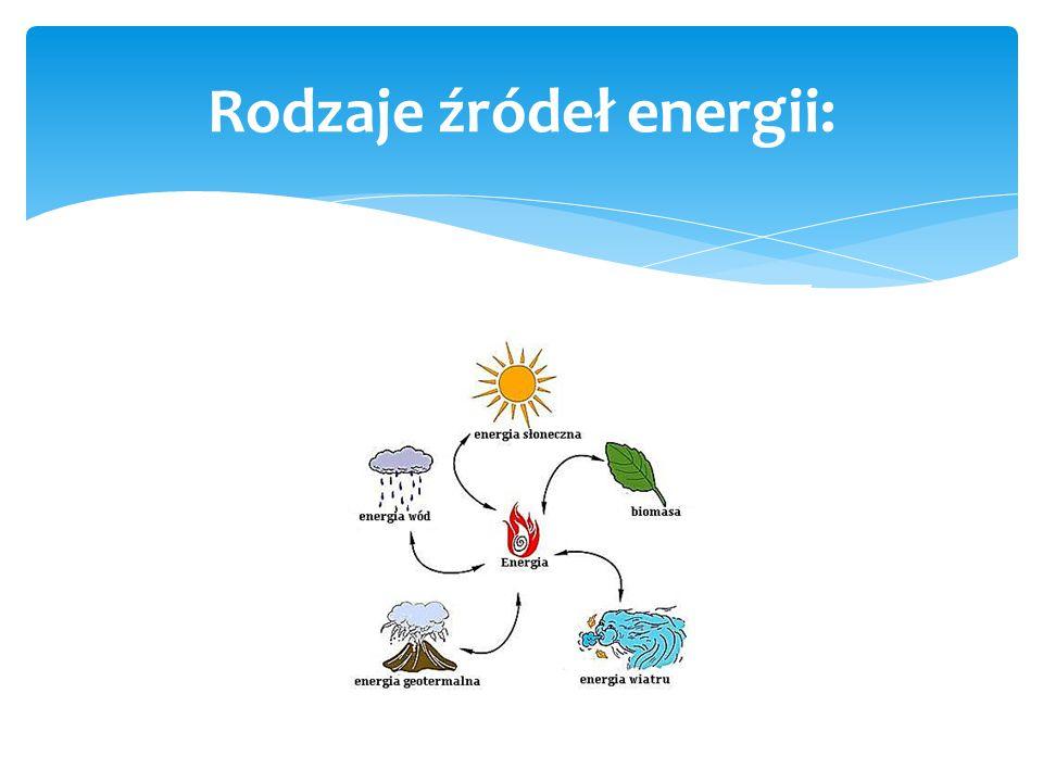 Urządzenia działające przez wiatr Generator wiatrowy