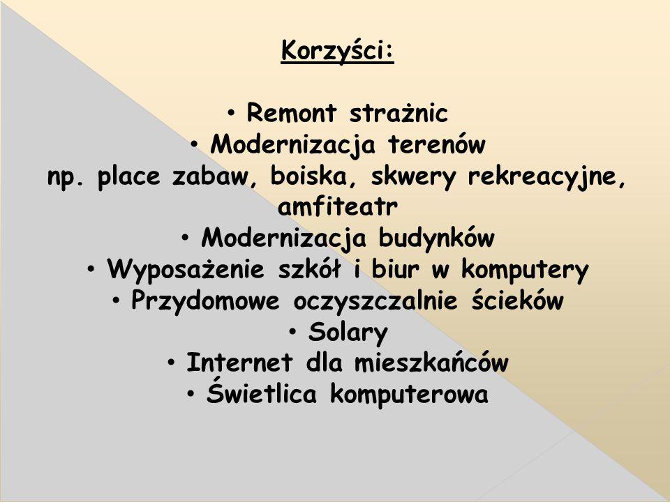 Korzyści: Remont strażnic Modernizacja terenów np.