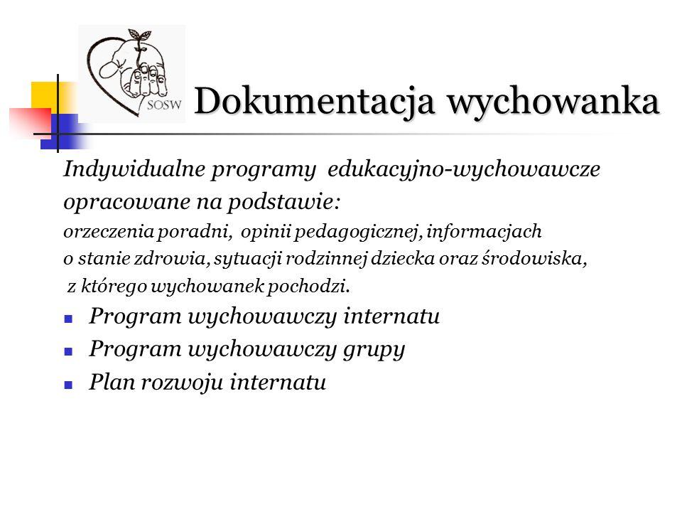 Dokumentacja wychowanka Indywidualne programy edukacyjno-wychowawcze opracowane na podstawie: orzeczenia poradni, opinii pedagogicznej, informacjach o stanie zdrowia, sytuacji rodzinnej dziecka oraz środowiska, z którego wychowanek pochodzi.