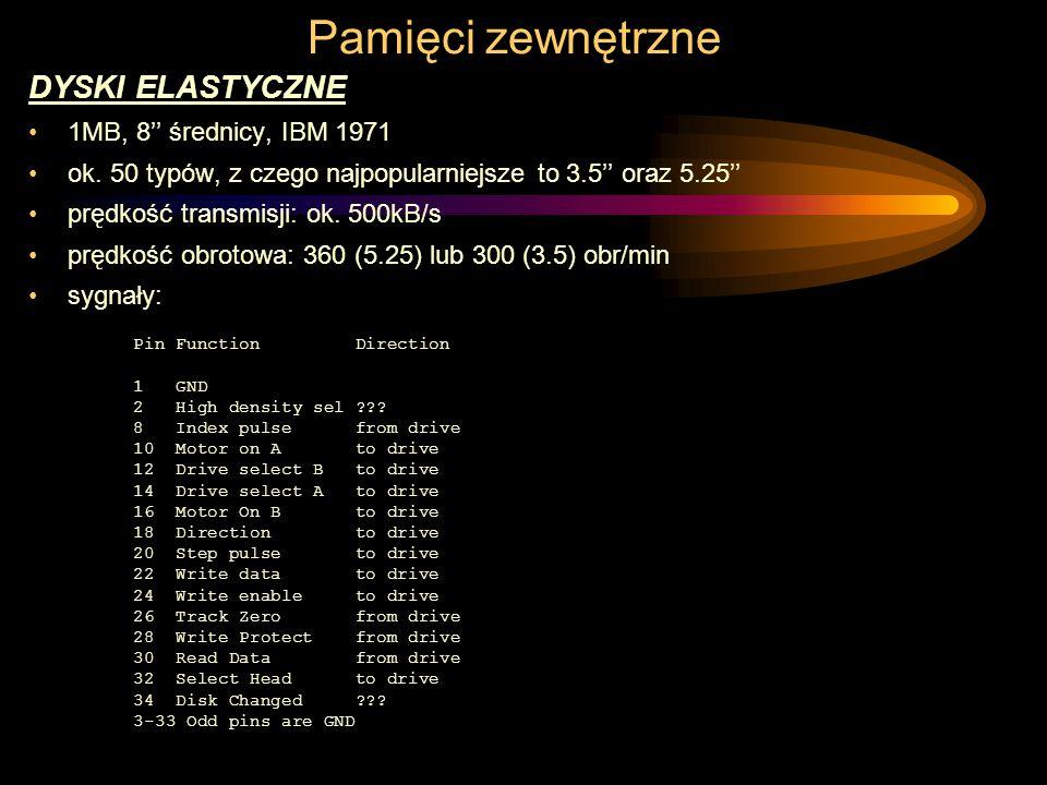 Pamięci zewnętrzne DYSKI ELASTYCZNE 1MB, 8'' średnicy, IBM 1971 ok.