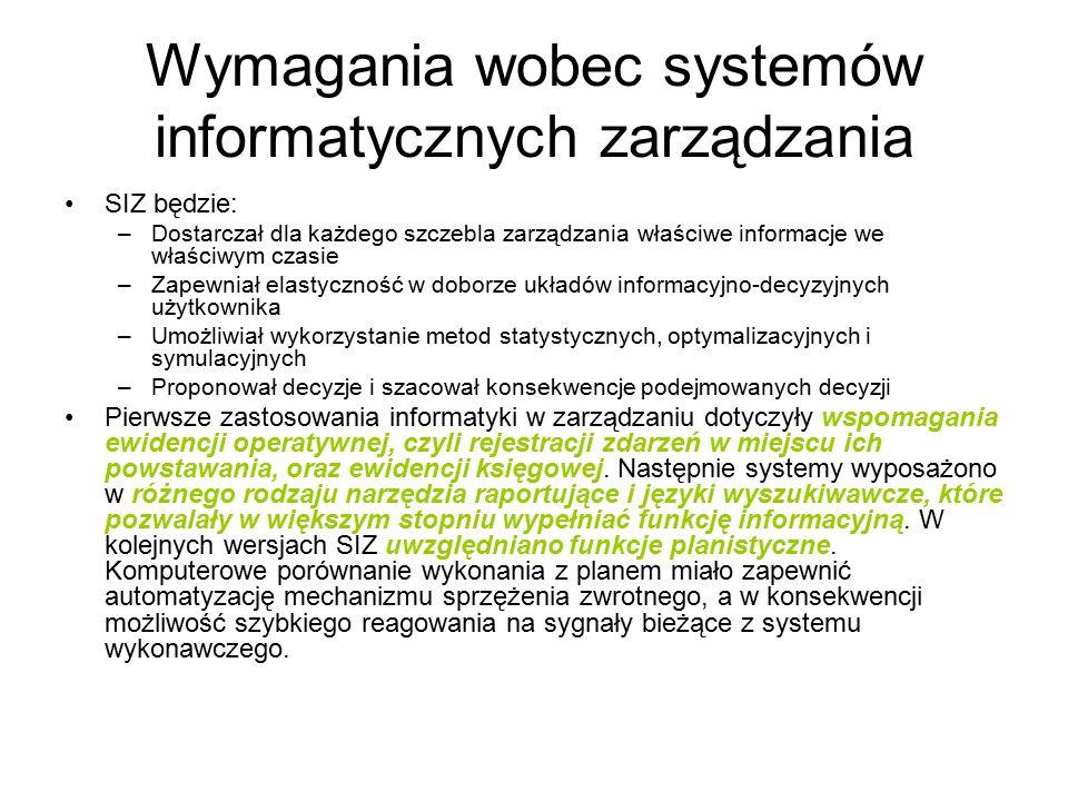 System zarządzania organizacją gospodarczą (cd.) Źródło: Ireneusz J.