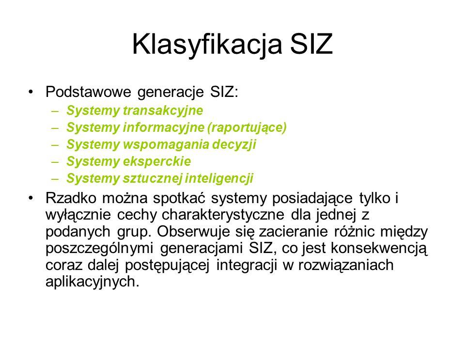Klasyfikacja SIZ Podstawowe generacje SIZ: –Systemy transakcyjne –Systemy informacyjne (raportujące) –Systemy wspomagania decyzji –Systemy eksperckie