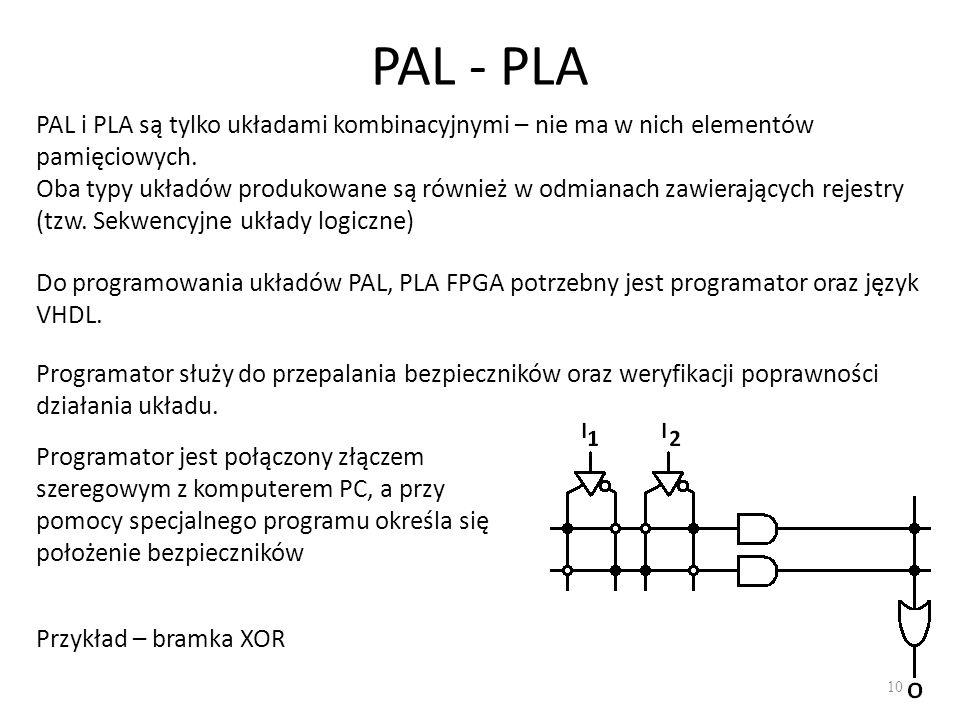 PAL - PLA 10 PAL i PLA są tylko układami kombinacyjnymi – nie ma w nich elementów pamięciowych. Oba typy układów produkowane są również w odmianach za