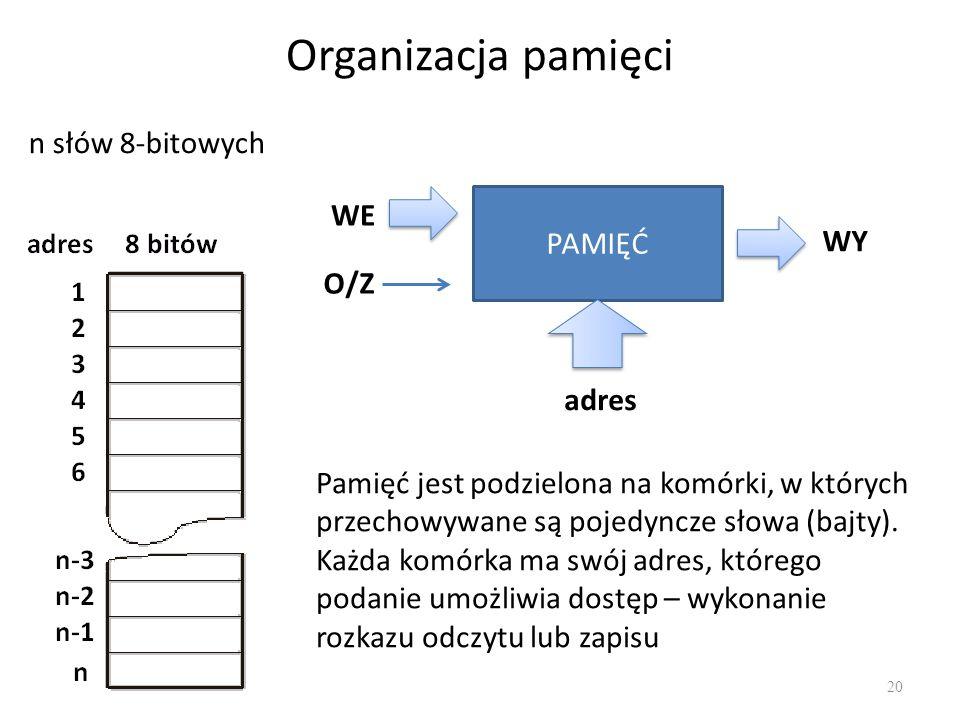 Organizacja pamięci 20 n słów 8-bitowych Pamięć jest podzielona na komórki, w których przechowywane są pojedyncze słowa (bajty). Każda komórka ma swój