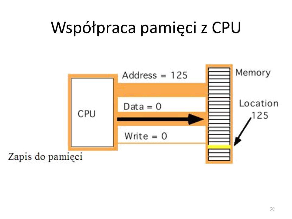 Współpraca pamięci z CPU 30
