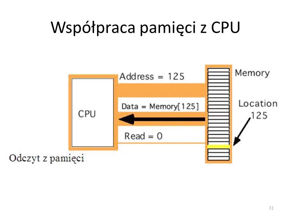Współpraca pamięci z CPU 31