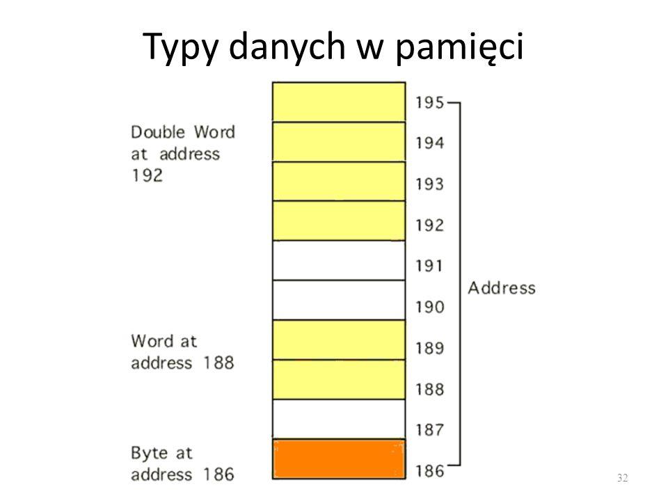 Typy danych w pamięci 32