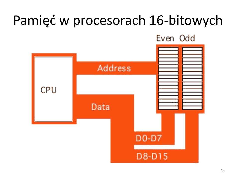 Pamięć w procesorach 16-bitowych 34