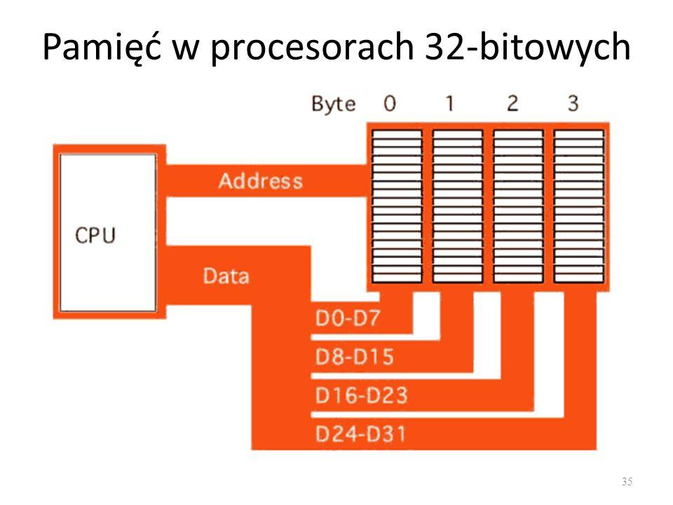 Pamięć w procesorach 32-bitowych 35