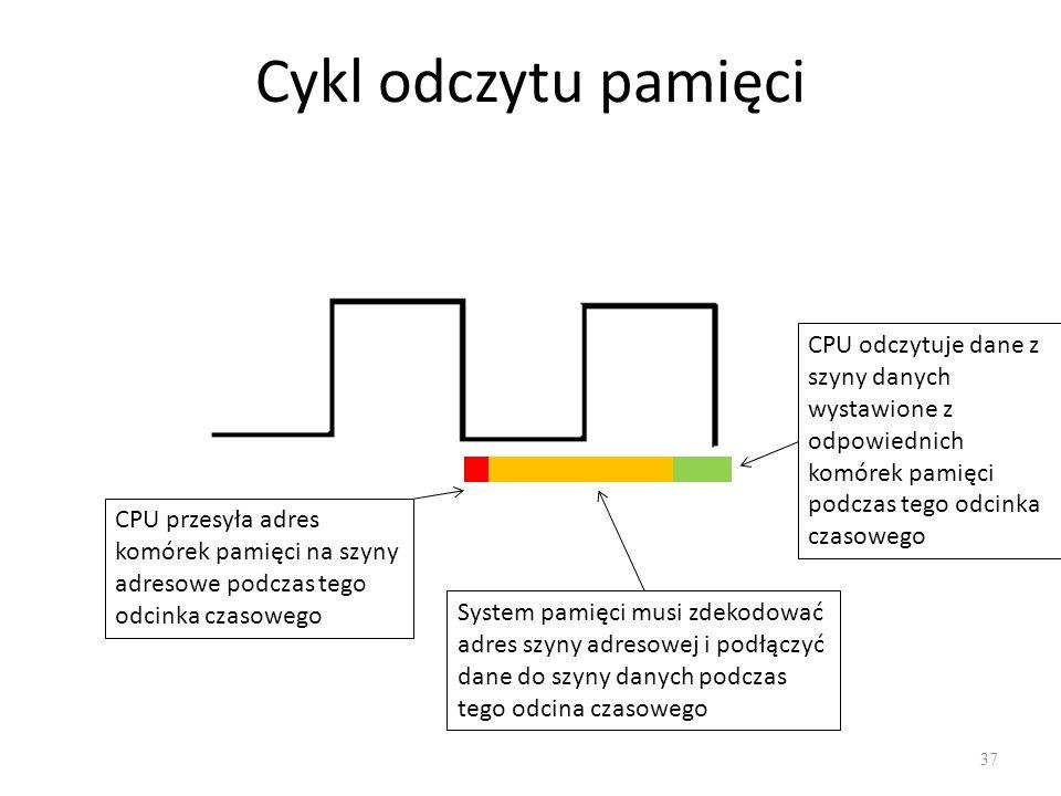 Cykl odczytu pamięci 37 CPU przesyła adres komórek pamięci na szyny adresowe podczas tego odcinka czasowego System pamięci musi zdekodować adres szyny