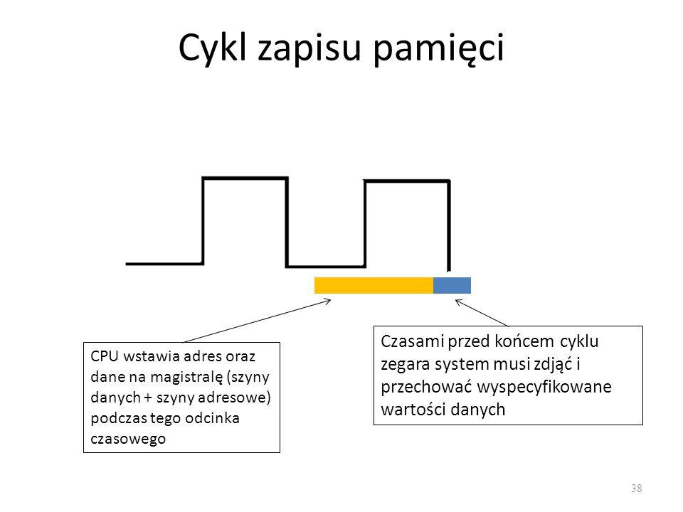 Cykl zapisu pamięci 38 CPU wstawia adres oraz dane na magistralę (szyny danych + szyny adresowe) podczas tego odcinka czasowego Czasami przed końcem c