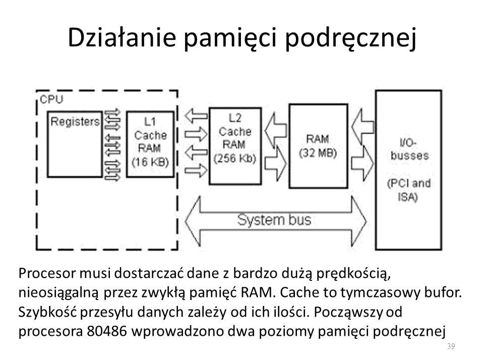 Działanie pamięci podręcznej 39 Procesor musi dostarczać dane z bardzo dużą prędkością, nieosiągalną przez zwykłą pamięć RAM. Cache to tymczasowy bufo