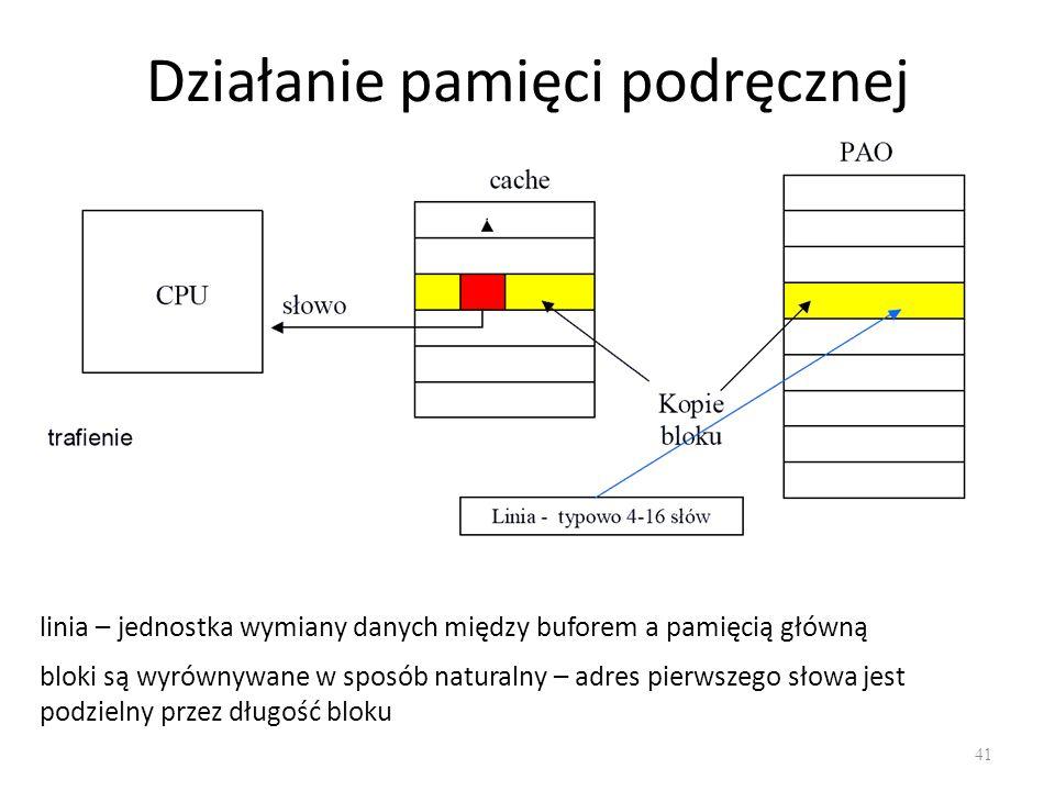 Działanie pamięci podręcznej 41 linia – jednostka wymiany danych między buforem a pamięcią główną bloki są wyrównywane w sposób naturalny – adres pier