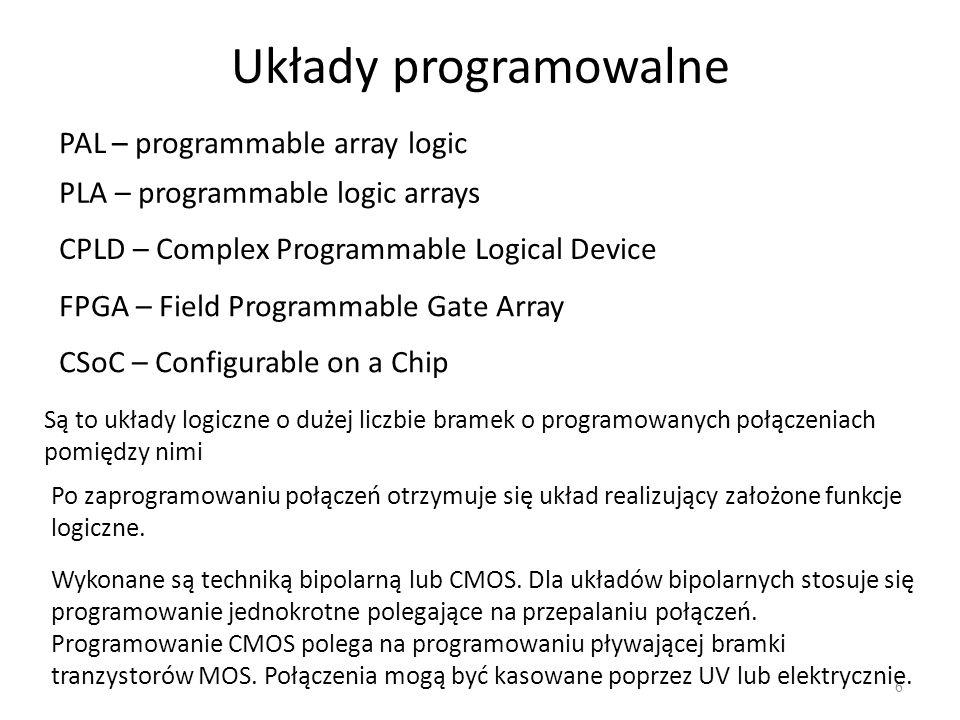 Układy programowalne 6 PAL – programmable array logic PLA – programmable logic arrays CPLD – Complex Programmable Logical Device FPGA – Field Programm