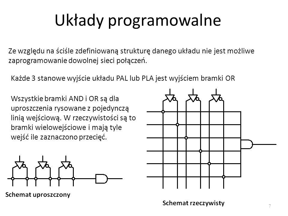 Układy programowalne 7 Ze względu na ściśle zdefiniowaną strukturę danego układu nie jest możliwe zaprogramowanie dowolnej sieci połączeń. Wszystkie b