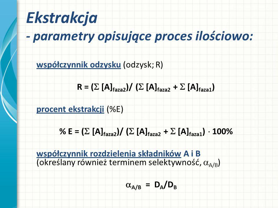 Ekstrakcja - parametry opisujące proces ilościowo: współczynnik odzysku (odzysk; R) R = (  [A] faza2 )/ (  [A] faza2 +  [A] faza1 ) procent ekstrak
