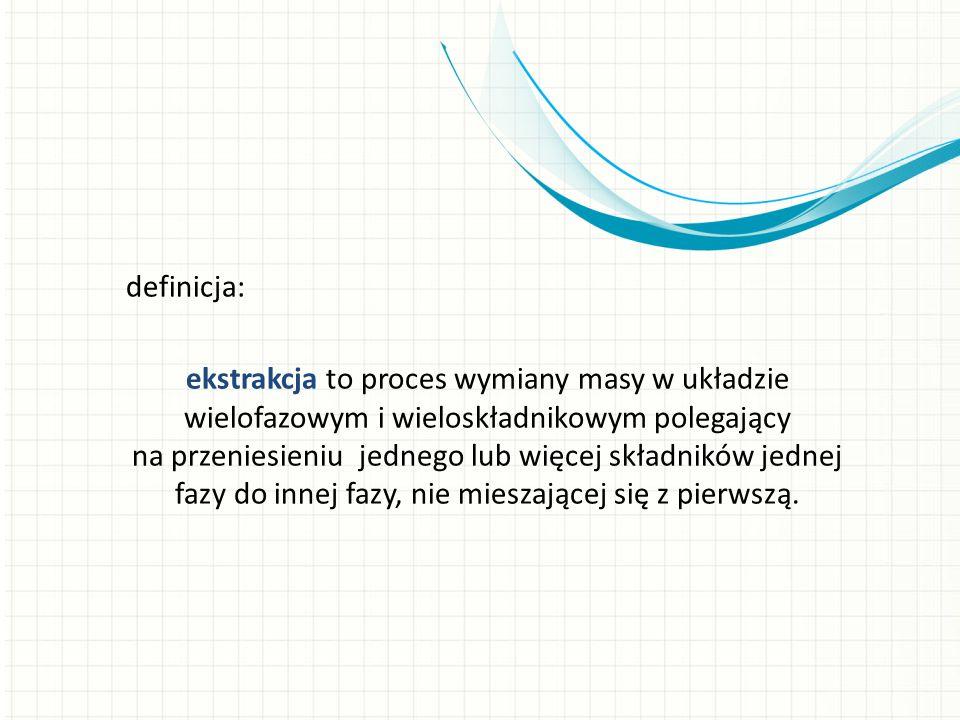 definicja: ekstrakcja to proces wymiany masy w układzie wielofazowym i wieloskładnikowym polegający na przeniesieniu jednego lub więcej składników jed