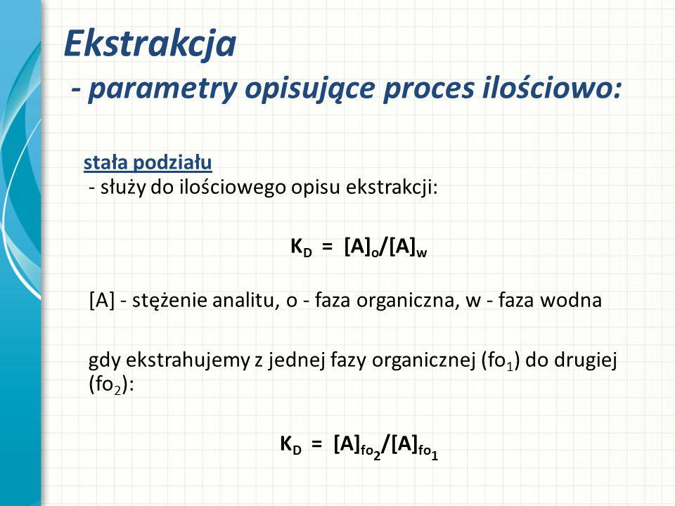 Ekstrakcja - parametry opisujące proces ilościowo: stała podziału - służy do ilościowego opisu ekstrakcji: K D = [A] o /[A] w [A] - stężenie analitu,