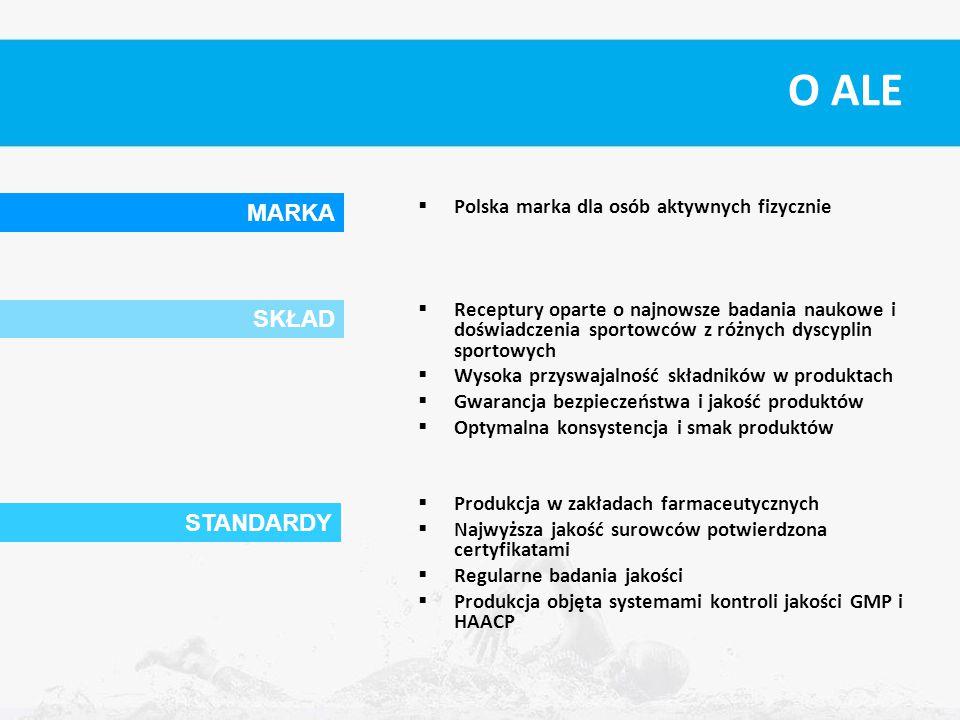 O ALE  Polska marka dla osób aktywnych fizycznie  Receptury oparte o najnowsze badania naukowe i doświadczenia sportowców z różnych dyscyplin sporto