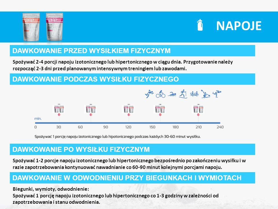 NAPOJE Biegunki, wymioty, odwodnienie: Spożywać 1 porcję napoju izotonicznego lub hipertonicznego co 1-3 godziny w zależności od zapotrzebowania i sta