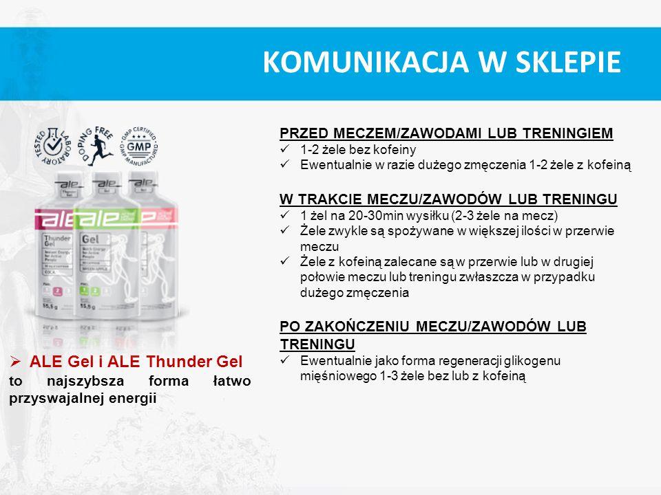 PRZED MECZEM/ZAWODAMI LUB TRENINGIEM 1-2 żele bez kofeiny Ewentualnie w razie dużego zmęczenia 1-2 żele z kofeiną W TRAKCIE MECZU/ZAWODÓW LUB TRENINGU