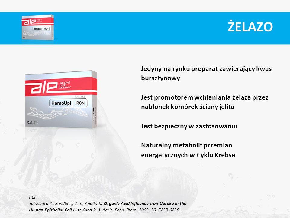 Jedyny na rynku preparat zawierający kwas bursztynowy Jest promotorem wchłaniania żelaza przez nabłonek komórek ściany jelita Jest bezpieczny w zastos