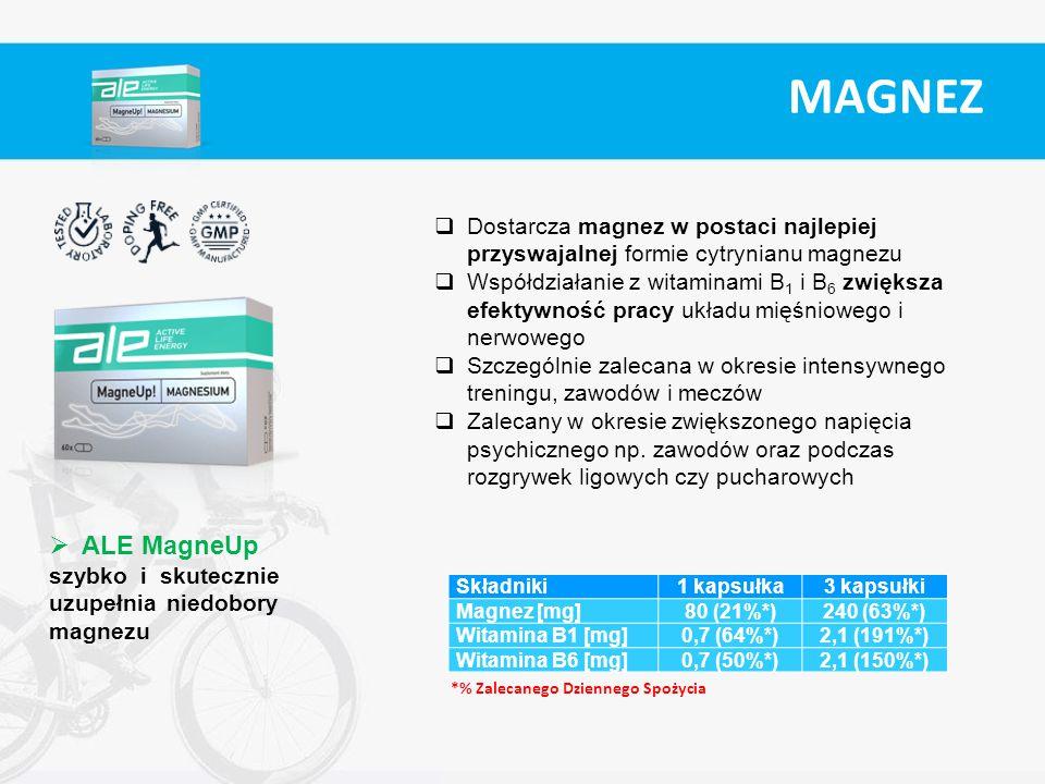 MAGNEZ Składniki1 kapsułka3 kapsułki Magnez [mg]80 (21%*)240 (63%*) Witamina B1 [mg]0,7 (64%*)2,1 (191%*) Witamina B6 [mg]0,7 (50%*)2,1 (150%*) *% Zal