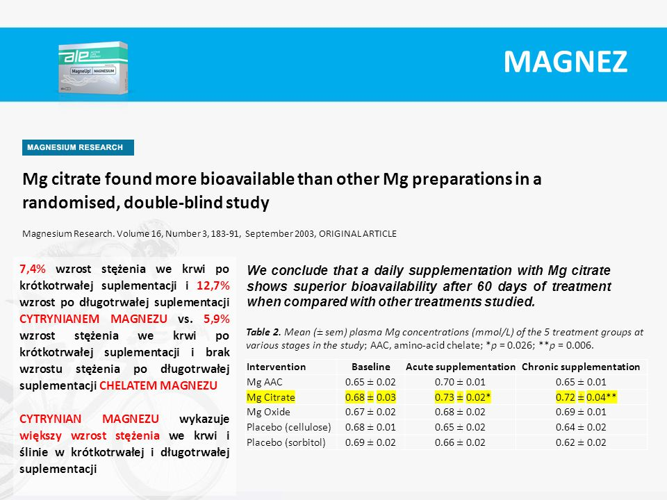 Mg citrate found more bioavailable than other Mg preparations in a randomised, double‐blind study Magnesium Research. Volume 16, Number 3, 183-91, Sep