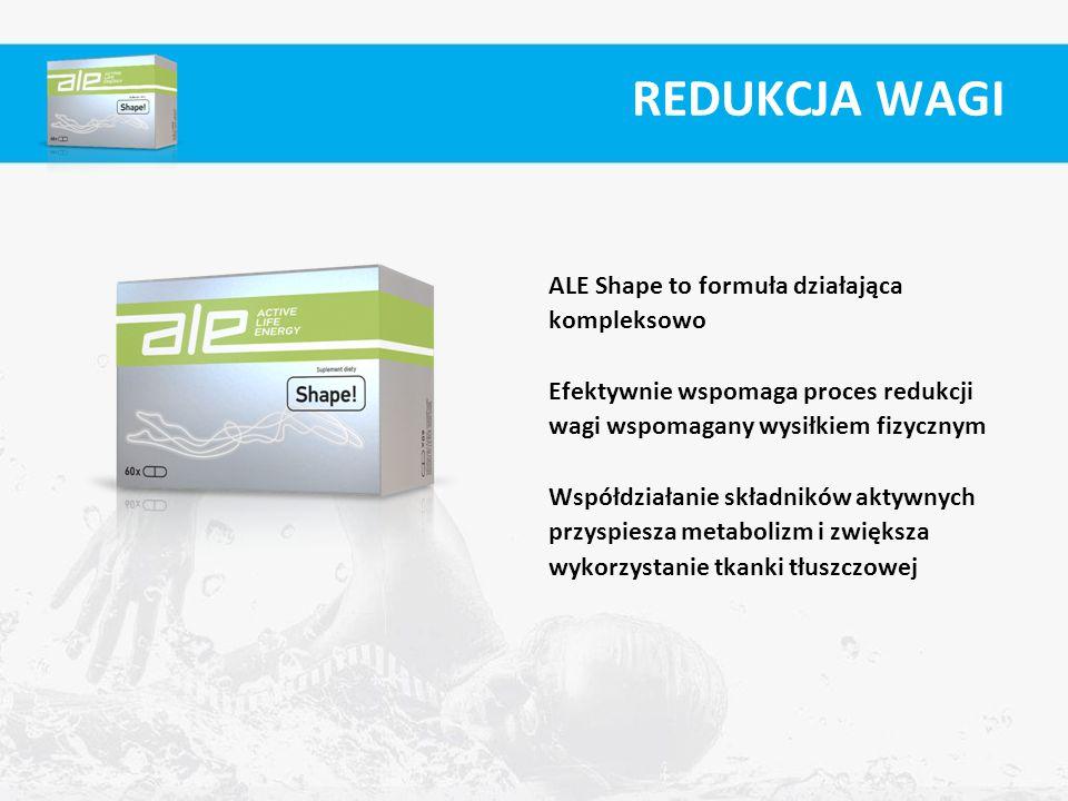 ALE Shape to formuła działająca kompleksowo Efektywnie wspomaga proces redukcji wagi wspomagany wysiłkiem fizycznym Współdziałanie składników aktywnyc