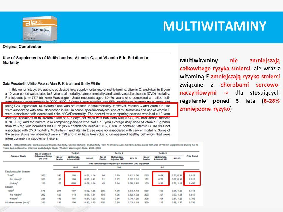 MULTIWITAMINY Multiwitaminy nie zmniejszają całkowitego ryzyka śmierci, ale wraz z witaminą E zmniejszają ryzyko śmierci związane z chorobami sercowo-
