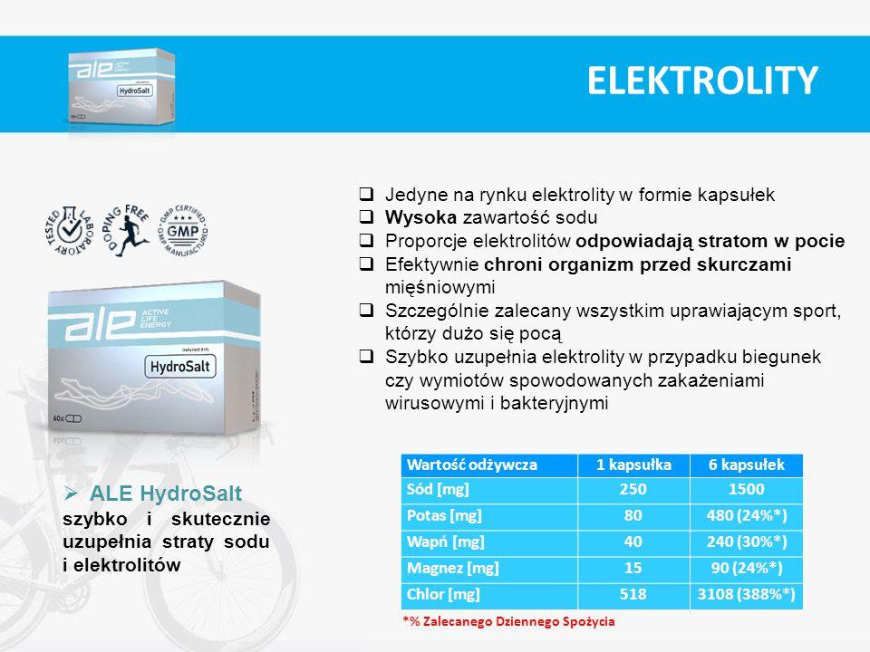 ELEKTROLITY Wartość odżywcza1 kapsułka6 kapsułek Sód [mg]2501500 Potas [mg]80480 (24%*) Wapń [mg]40240 (30%*) Magnez [mg]1590 (24%*) Chlor [mg]5183108