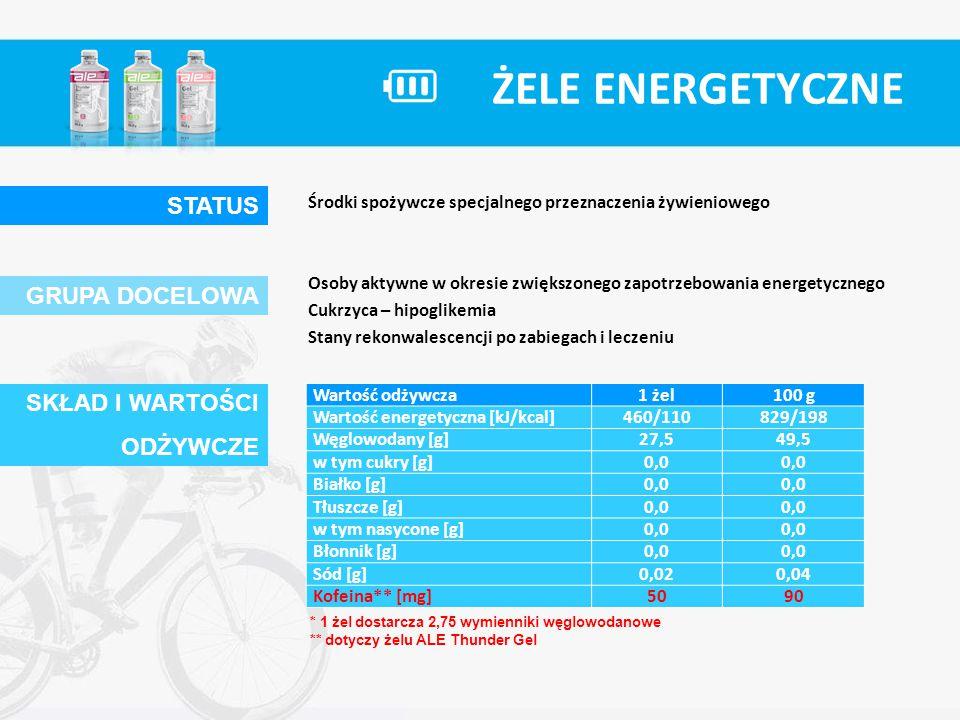 ŻELE ENERGETYCZNE CechaZaletaKorzyść Wysoka gęstość energetycznaSkuteczność działania preparatuZapewnienie pokrycia dziennego zapotrzebowania Półpłynna konsystencjaBrak uczucia zalepienia w ustachNie ma konieczności popijania wodą 3 wyróżniające się na rynku smaki (Zielone Jabłko, Banan-Truskawka, Cola zawierająca kofeinę) Różne możliwości wyboru smaków, które nie zasładzają Komfortowe spożywanie żelu Nowoczesny wygląd preparatu Polski producent Informacja na opakowaniu odnośnie wymienników węglowodanowych Profesjonalne wzornictwo, wyróżniające się spośród innych na rynku, zaufanie i poczucie tożsamości z marką Prestiżowe opakowanie wzbudzające uwagę, podnoszące samoocenę kupującego