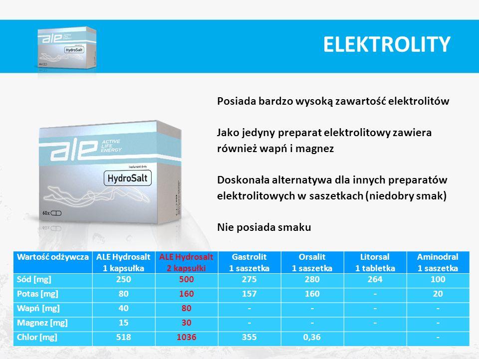Wartość odżywczaALE Hydrosalt 1 kapsułka ALE Hydrosalt 2 kapsułki Gastrolit 1 saszetka Orsalit 1 saszetka Litorsal 1 tabletka Aminodral 1 saszetka Sód