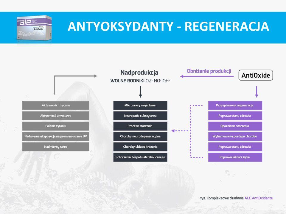 ANTYOKSYDANTY - REGENERACJA