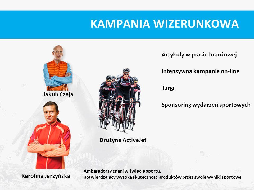 KAMPANIA WIZERUNKOWA Artykuły w prasie branżowej Intensywna kampania on-line Targi Sponsoring wydarzeń sportowych Ambasadorzy znani w świecie sportu,