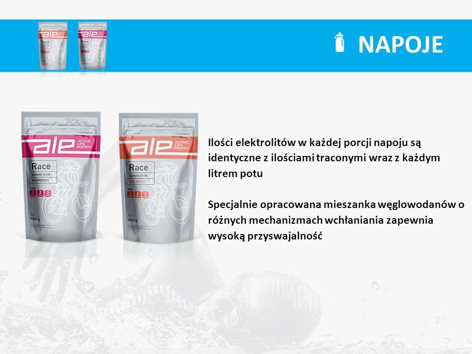 Wartość odżywczaALE Hydrosalt 1 kapsułka ALE Hydrosalt 2 kapsułki Gastrolit 1 saszetka Orsalit 1 saszetka Litorsal 1 tabletka Aminodral 1 saszetka Sód [mg]250500275280264100 Potas [mg]80160157160-20 Wapń [mg]4080---- Magnez [mg]1530---- Chlor [mg]51810363550,36- Posiada bardzo wysoką zawartość elektrolitów Jako jedyny preparat elektrolitowy zawiera również wapń i magnez Doskonała alternatywa dla innych preparatów elektrolitowych w saszetkach (niedobry smak) Nie posiada smaku ELEKTROLITY