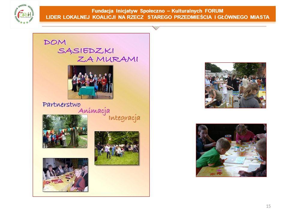 Fundacja Inicjatyw Społeczno – Kulturalnych FORUM LIDER LOKALNEJ KOALICJI NA RZECZ STAREGO PRZEDMIEŚCIA I GŁÓWNEGO MIASTA Fundacja Inicjatyw Społeczno – Kulturalnych FORUM LIDER LOKALNEJ KOALICJI NA RZECZ STAREGO PRZEDMIEŚCIA I GŁÓWNEGO MIASTA 15
