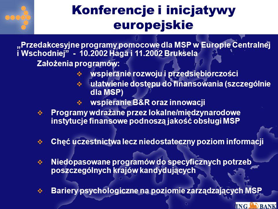 """Konferencje i inicjatywy europejskie """"Przedakcesyjne programy pomocowe dla MSP w Europie Centralnej i Wschodniej - 10.2002 Haga i 11.2002 Bruksela Założenia programów:  wspieranie rozwoju i przedsiębiorczości  ułatwienie dostępu do finansowania (szczególnie dla MSP)  wspieranie B&R oraz innowacji  Programy wdrażane przez lokalne/międzynarodowe instytucje finansowe podnoszą jakość obsługi MSP  Chęć uczestnictwa lecz niedostateczny poziom informacji  Niedopasowane programów do specyficznych potrzeb poszczególnych krajów kandydujących  Bariery psychologiczne na poziomie zarządzających MSP"""