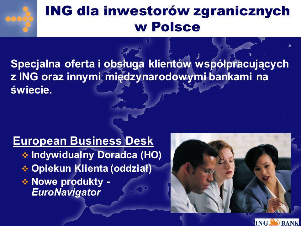 European Business Desk  Indywidualny Doradca (HO)  Opiekun Klienta (oddział)  Nowe produkty - EuroNavigator ING dla inwestorów zgranicznych w Polsce Specjalna oferta i obsługa klientów współpracujących z ING oraz innymi międzynarodowymi bankami na świecie.