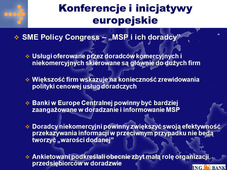 """Konferencje i inicjatywy europejskie  SME Policy Congress – """"MSP i ich doradcy  Usługi oferowane przez doradców komercyjnych i niekomercyjnych skierowane są głównie do dużych firm  Większość firm wskazuje na konieczność zrewidowania polityki cenowej usług doradczych  Banki w Europe Centralnej powinny być bardziej zaangażowane w doradzanie i informowanie MSP  Doradcy niekomercyjni powinny zwiększyć swoją efektywność przekazywania informacji w przeciwnym przypadku nie bedą tworzyć """"warości dodanej  Ankietowani podkreślali obecnie zbyt małą rolę organizacji przedsiębiorców w doradzwie"""
