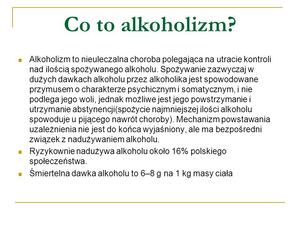 Co to alkoholizm.