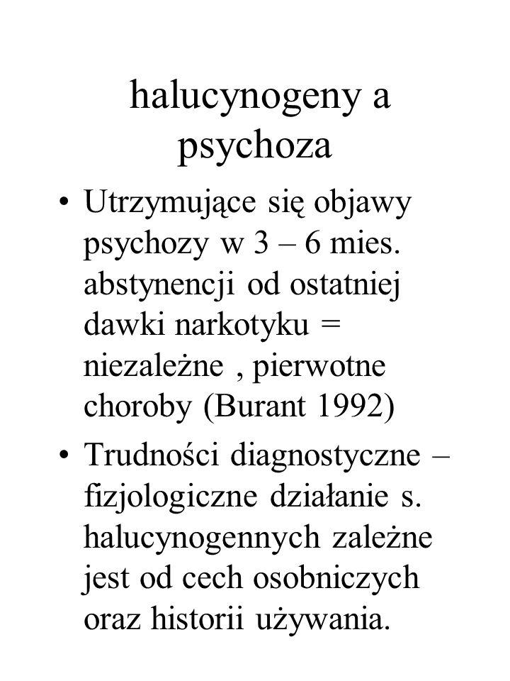 halucynogeny a psychoza Utrzymujące się objawy psychozy w 3 – 6 mies. abstynencji od ostatniej dawki narkotyku = niezależne, pierwotne choroby (Burant