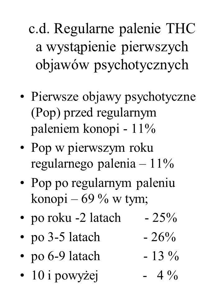 c.d. Regularne palenie THC a wystąpienie pierwszych objawów psychotycznych Pierwsze objawy psychotyczne (Pop) przed regularnym paleniem konopi - 11% P