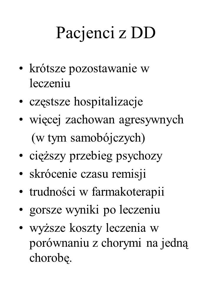 Pacjenci z DD krótsze pozostawanie w leczeniu częstsze hospitalizacje więcej zachowan agresywnych (w tym samobójczych) cięższy przebieg psychozy skróc