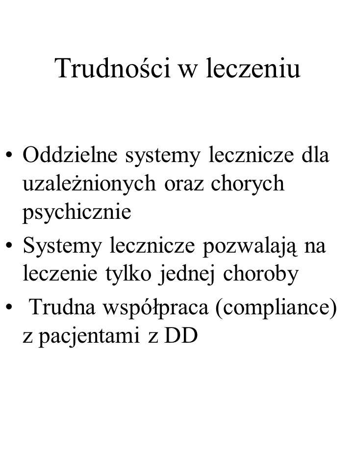 Trudności w leczeniu Oddzielne systemy lecznicze dla uzależnionych oraz chorych psychicznie Systemy lecznicze pozwalają na leczenie tylko jednej choro